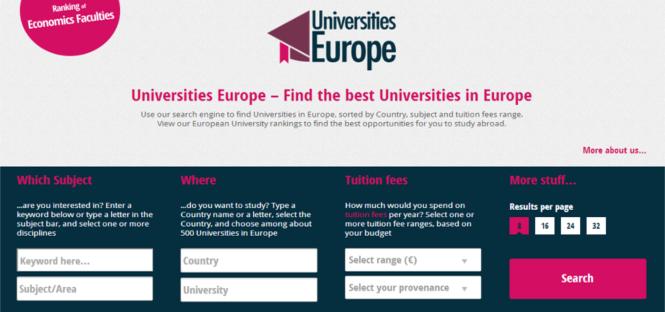 Classifica Universities Europe 2013